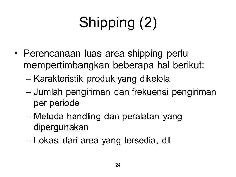 24 Shipping (2) Perencanaan luas area shipping perlu mempertimbangkan beberapa hal berikut: –Karakteristik produk yang dikelola –Jumlah pengiriman dan frekuensi pengiriman per periode –Metoda handling dan peralatan yang dipergunakan –Lokasi dari area yang tersedia, dll