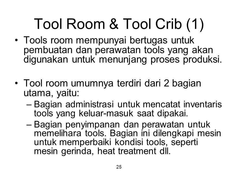 25 Tool Room & Tool Crib (1) Tools room mempunyai bertugas untuk pembuatan dan perawatan tools yang akan digunakan untuk menunjang proses produksi.