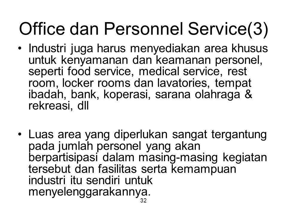 32 Office dan Personnel Service(3) Industri juga harus menyediakan area khusus untuk kenyamanan dan keamanan personel, seperti food service, medical s