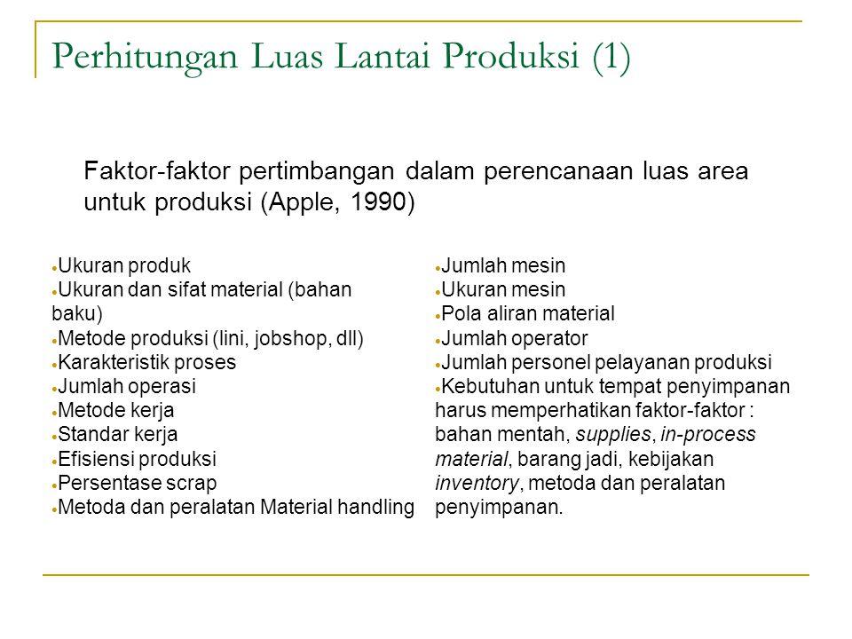 Perhitungan Luas Lantai Produksi (1) Faktor-faktor pertimbangan dalam perencanaan luas area untuk produksi (Apple, 1990)  Ukuran produk  Ukuran dan
