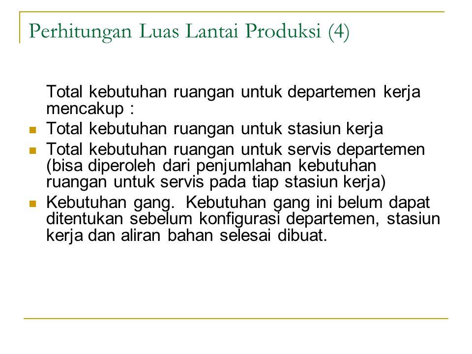 Perhitungan Luas Lantai Produksi (4) Total kebutuhan ruangan untuk departemen kerja mencakup : Total kebutuhan ruangan untuk stasiun kerja Total kebutuhan ruangan untuk servis departemen (bisa diperoleh dari penjumlahan kebutuhan ruangan untuk servis pada tiap stasiun kerja) Kebutuhan gang.