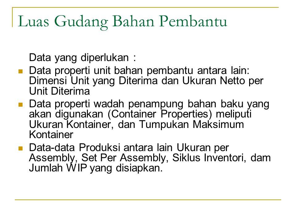 Luas Gudang Bahan Pembantu Data yang diperlukan : Data properti unit bahan pembantu antara lain: Dimensi Unit yang Diterima dan Ukuran Netto per Unit