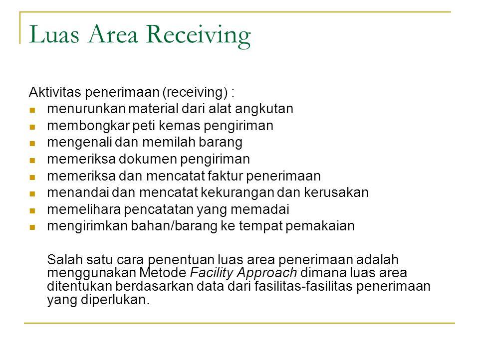 Luas Area Receiving Aktivitas penerimaan (receiving) : menurunkan material dari alat angkutan membongkar peti kemas pengiriman mengenali dan memilah barang memeriksa dokumen pengiriman memeriksa dan mencatat faktur penerimaan menandai dan mencatat kekurangan dan kerusakan memelihara pencatatan yang memadai mengirimkan bahan/barang ke tempat pemakaian Salah satu cara penentuan luas area penerimaan adalah menggunakan Metode Facility Approach dimana luas area ditentukan berdasarkan data dari fasilitas-fasilitas penerimaan yang diperlukan.