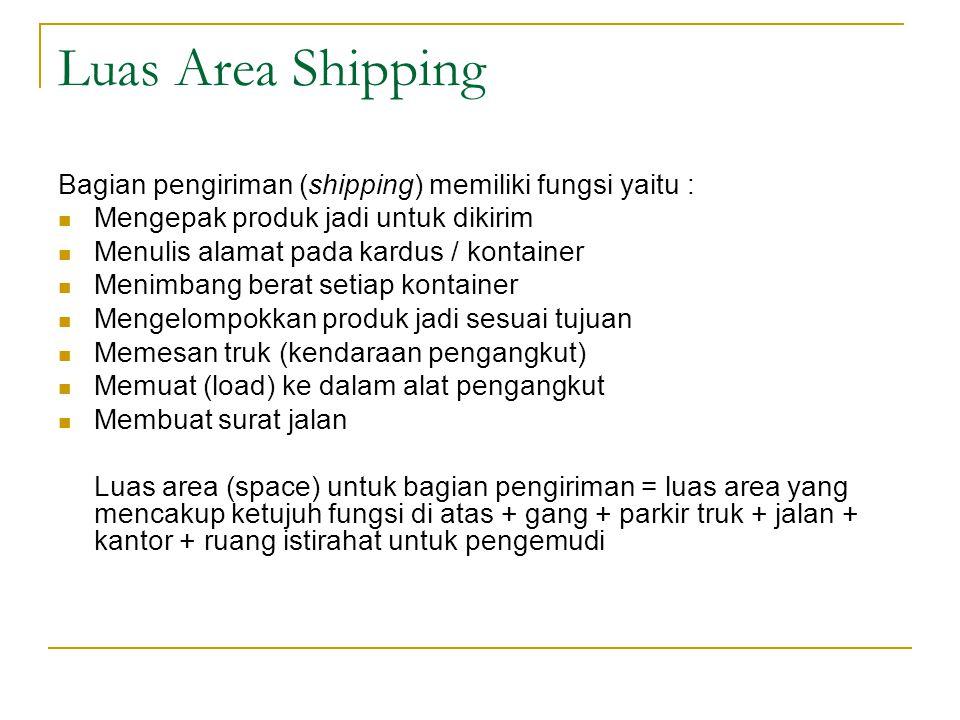 Luas Area Shipping Bagian pengiriman (shipping) memiliki fungsi yaitu : Mengepak produk jadi untuk dikirim Menulis alamat pada kardus / kontainer Menimbang berat setiap kontainer Mengelompokkan produk jadi sesuai tujuan Memesan truk (kendaraan pengangkut) Memuat (load) ke dalam alat pengangkut Membuat surat jalan Luas area (space) untuk bagian pengiriman = luas area yang mencakup ketujuh fungsi di atas + gang + parkir truk + jalan + kantor + ruang istirahat untuk pengemudi