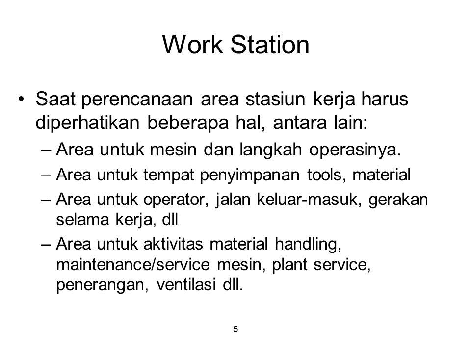 5 Work Station Saat perencanaan area stasiun kerja harus diperhatikan beberapa hal, antara lain: –Area untuk mesin dan langkah operasinya. –Area untuk