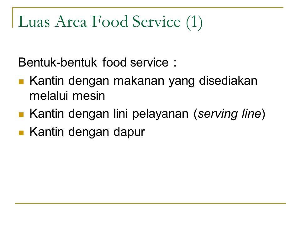 Luas Area Food Service (1) Bentuk-bentuk food service : Kantin dengan makanan yang disediakan melalui mesin Kantin dengan lini pelayanan (serving line) Kantin dengan dapur