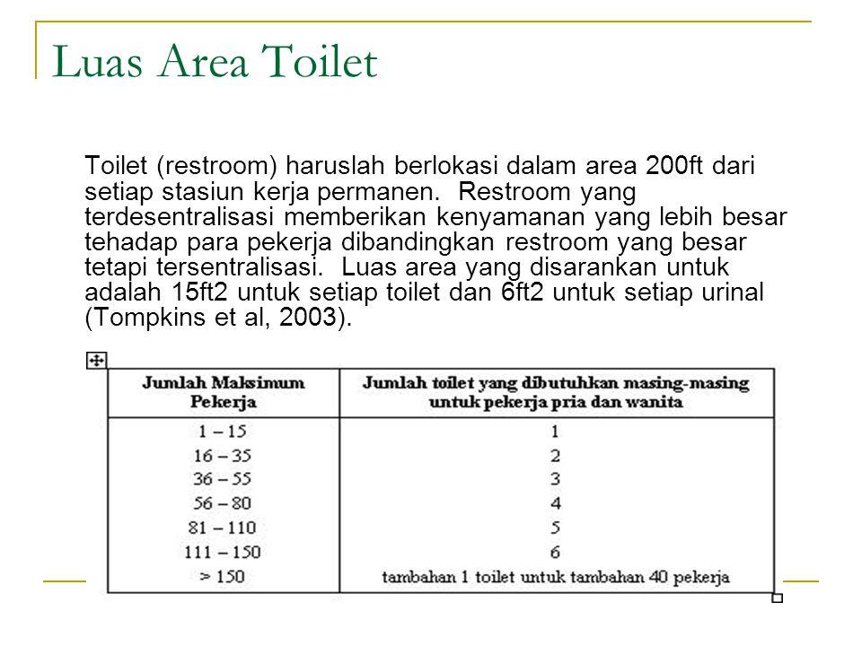 Luas Area Toilet Toilet (restroom) haruslah berlokasi dalam area 200ft dari setiap stasiun kerja permanen.