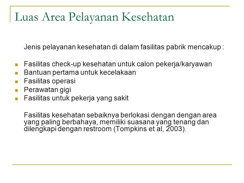 Luas Area Pelayanan Kesehatan Jenis pelayanan kesehatan di dalam fasilitas pabrik mencakup : Fasilitas check-up kesehatan untuk calon pekerja/karyawan Bantuan pertama untuk kecelakaan Fasilitas operasi Perawatan gigi Fasilitas untuk pekerja yang sakit Fasilitas kesehatan sebaiknya berlokasi dengan dengan area yang paling berbahaya, memiliki suasana yang tenang dan dilengkapi dengan restroom (Tompkins et al, 2003).