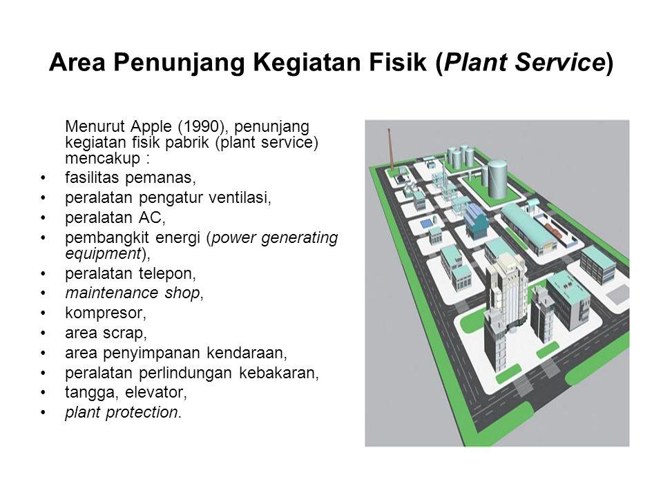 Area Penunjang Kegiatan Fisik (Plant Service) Menurut Apple (1990), penunjang kegiatan fisik pabrik (plant service) mencakup : fasilitas pemanas, pera