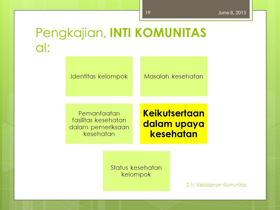Pengkajian, INTI KOMUNITAS al: Identitas kelompok Masalah kesehatan Pemanfaatan fasilitas kesehatan dalam pemeriksaan kesehatan Keikutsertaan dalam up