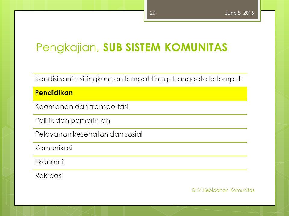 Pengkajian, SUB SISTEM KOMUNITAS Kondisi sanitasi lingkungan tempat tinggal anggota kelompok Pendidikan Keamanan dan transportasi Politik dan pemerint