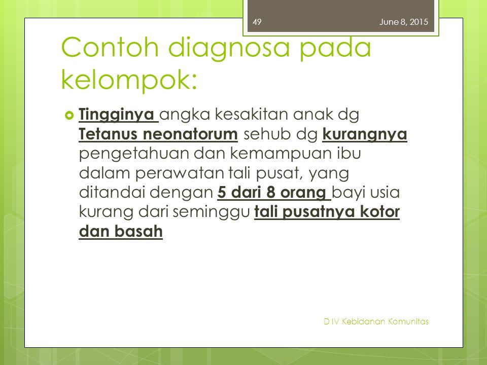 Contoh diagnosa pada kelompok:  Tingginya angka kesakitan anak dg Tetanus neonatorum sehub dg kurangnya pengetahuan dan kemampuan ibu dalam perawatan