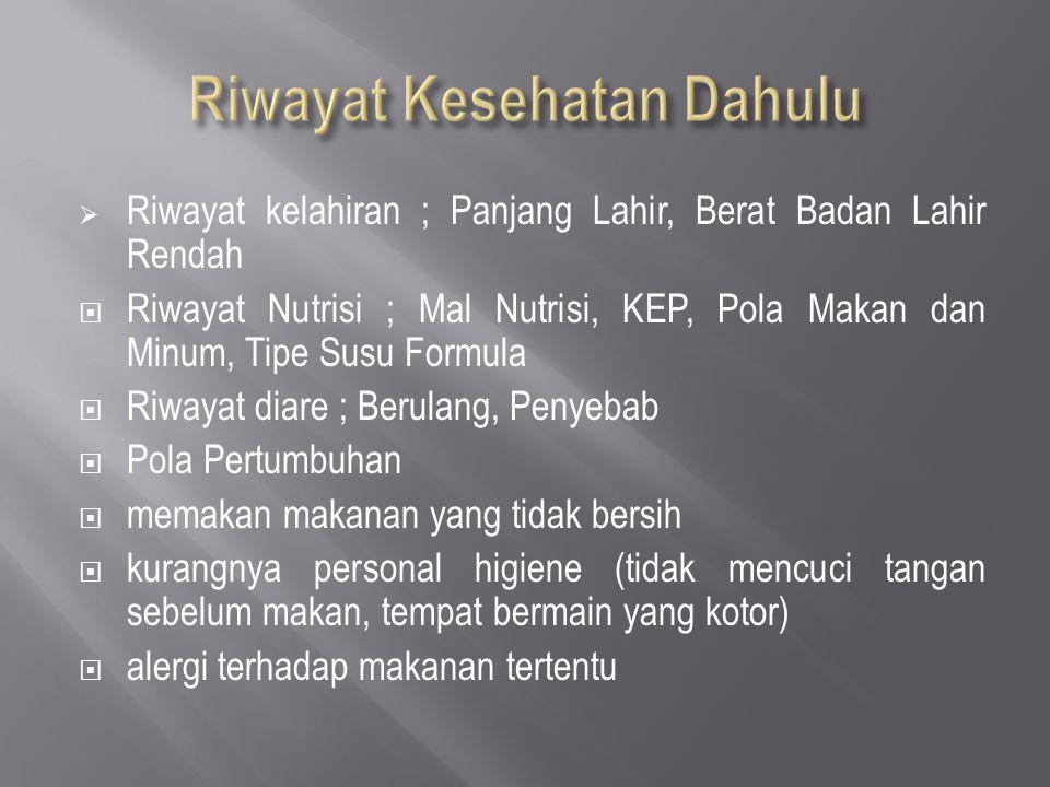  Riwayat kelahiran ; Panjang Lahir, Berat Badan Lahir Rendah  Riwayat Nutrisi ; Mal Nutrisi, KEP, Pola Makan dan Minum, Tipe Susu Formula  Riwayat