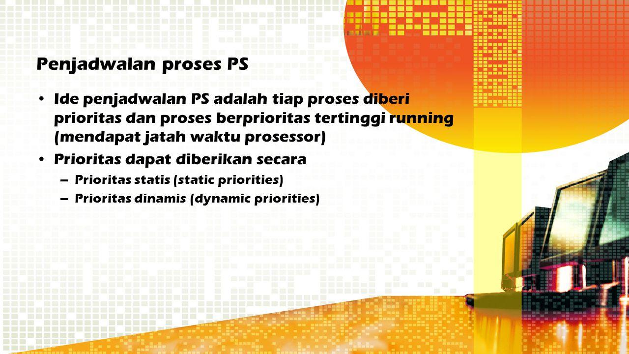 Penjadwalan proses PS Ide penjadwalan PS adalah tiap proses diberi prioritas dan proses berprioritas tertinggi running (mendapat jatah waktu prosessor