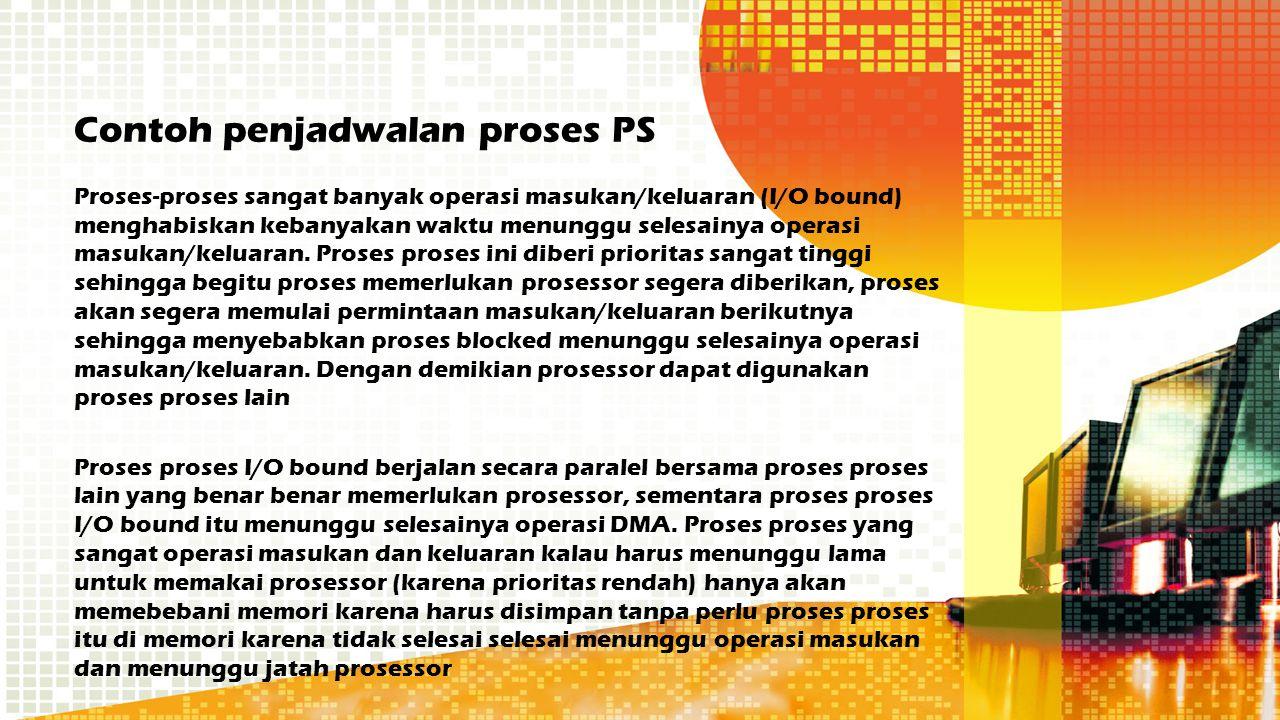 Contoh penjadwalan proses PS Proses-proses sangat banyak operasi masukan/keluaran (I/O bound) menghabiskan kebanyakan waktu menunggu selesainya operas