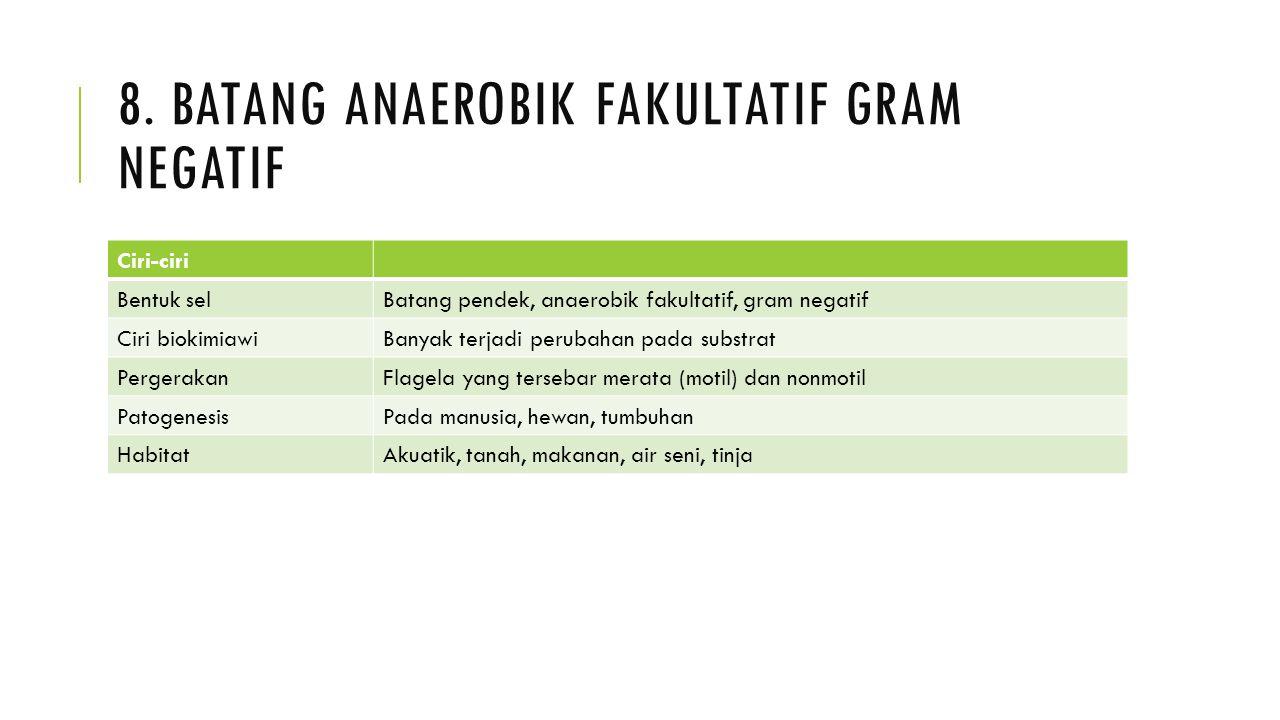8. BATANG ANAEROBIK FAKULTATIF GRAM NEGATIF Ciri-ciri Bentuk selBatang pendek, anaerobik fakultatif, gram negatif Ciri biokimiawiBanyak terjadi peruba