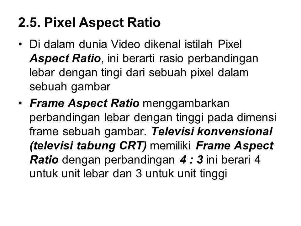 2.5. Pixel Aspect Ratio Di dalam dunia Video dikenal istilah Pixel Aspect Ratio, ini berarti rasio perbandingan lebar dengan tingi dari sebuah pixel d