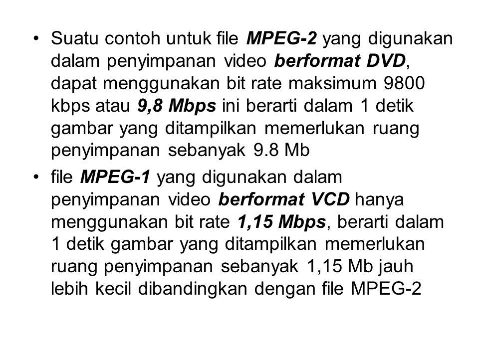 Suatu contoh untuk file MPEG-2 yang digunakan dalam penyimpanan video berformat DVD, dapat menggunakan bit rate maksimum 9800 kbps atau 9,8 Mbps ini b