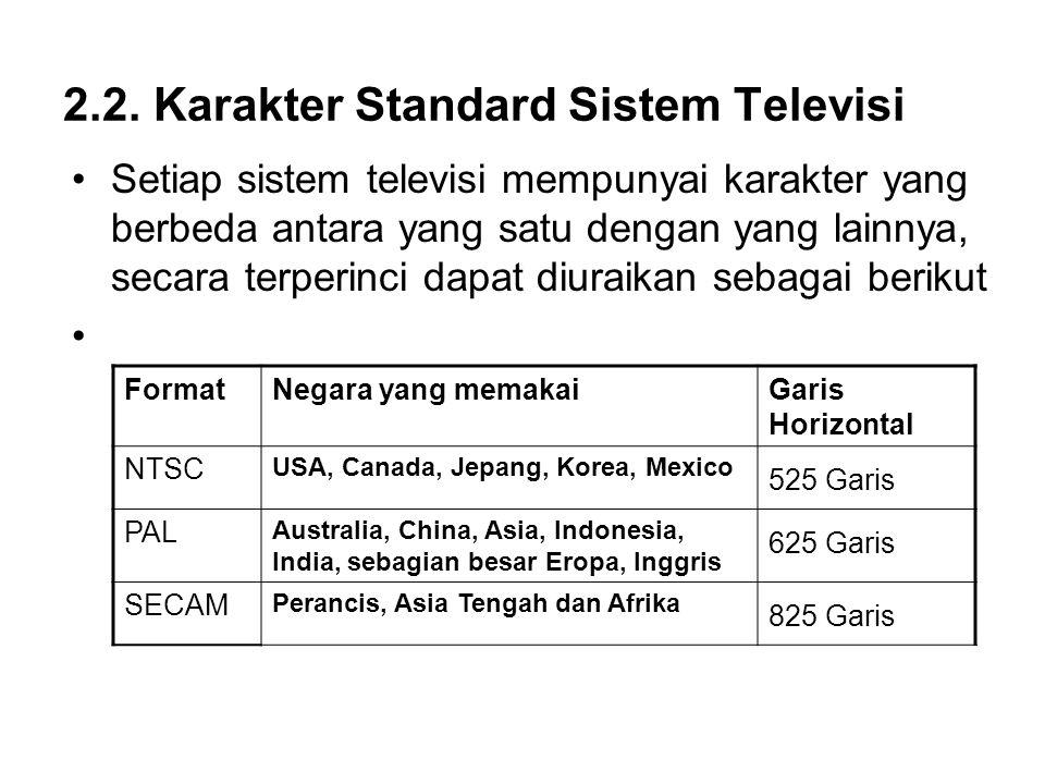 2.2. Karakter Standard Sistem Televisi Setiap sistem televisi mempunyai karakter yang berbeda antara yang satu dengan yang lainnya, secara terperinci