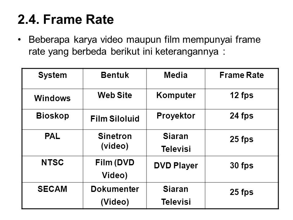 2.4. Frame Rate Beberapa karya video maupun film mempunyai frame rate yang berbeda berikut ini keterangannya : SystemBentukMediaFrame Rate Windows Web