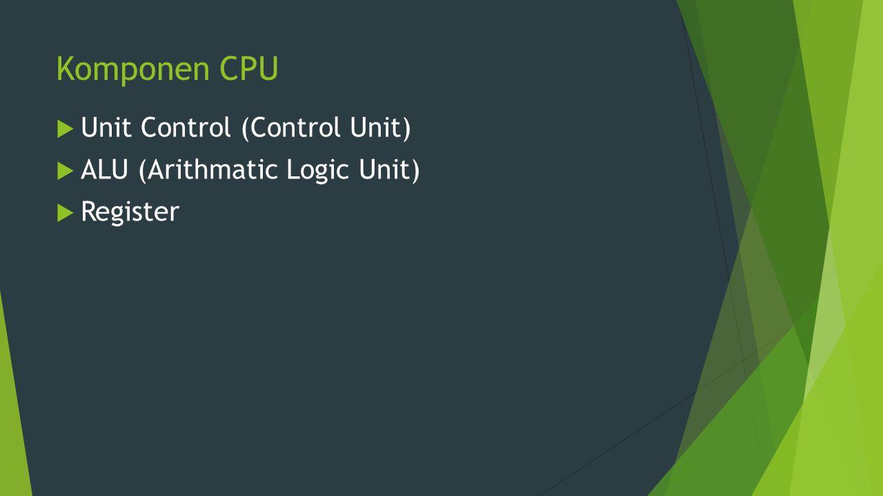 Komponen CPU  Unit Control (Control Unit)  ALU (Arithmatic Logic Unit)  Register