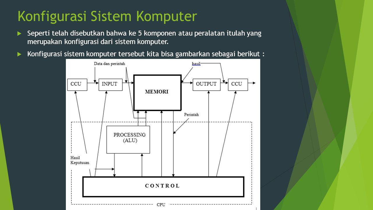 Konfigurasi Sistem Komputer  Seperti telah disebutkan bahwa ke 5 komponen atau peralatan itulah yang merupakan konfigurasi dari sistem komputer.  Ko