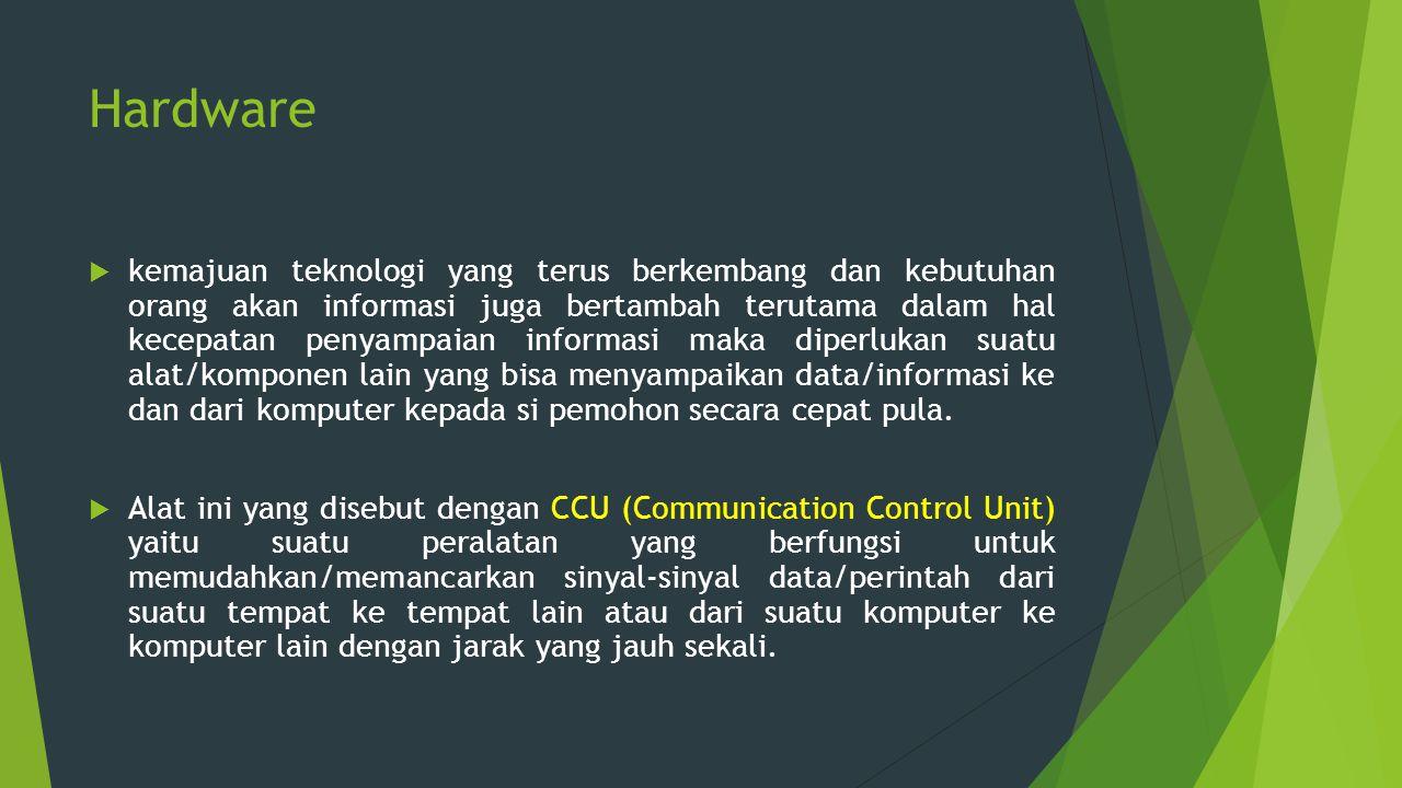 Hardware  kemajuan teknologi yang terus berkembang dan kebutuhan orang akan informasi juga bertambah terutama dalam hal kecepatan penyampaian informa