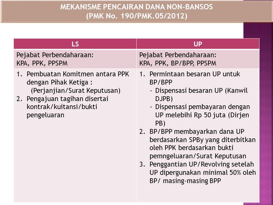 LSUP Pejabat Perbendaharaan: KPA, PPK, PPSPM Pejabat Perbendaharaan: KPA, PPK, BP/BPP, PPSPM 1.Pembuatan Komitmen antara PPK dengan Pihak Ketiga : (Pe