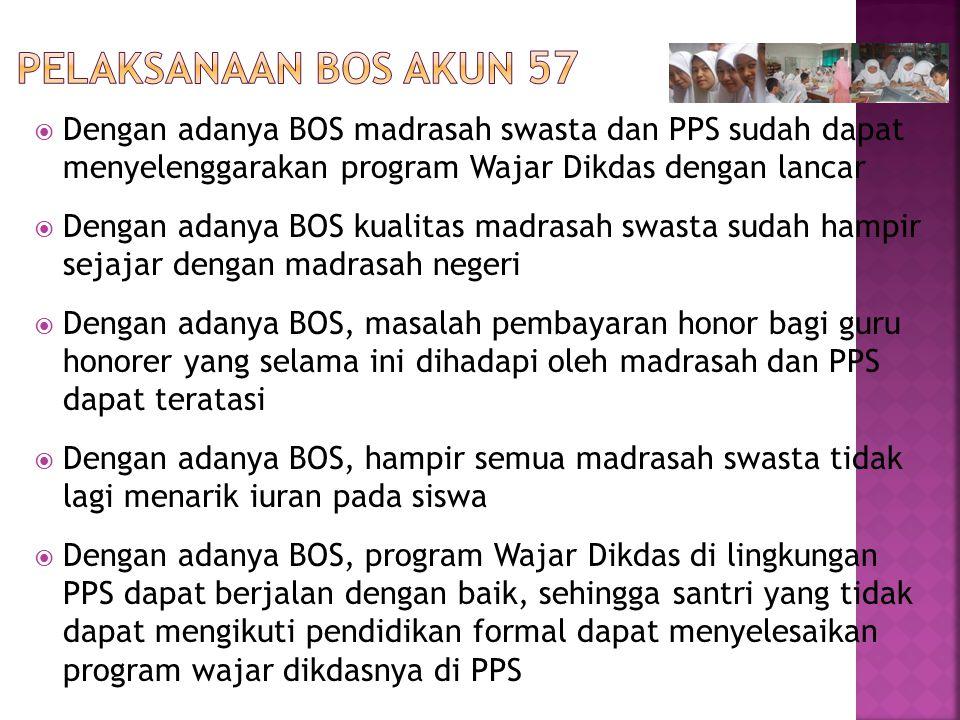  Dengan adanya BOS madrasah swasta dan PPS sudah dapat menyelenggarakan program Wajar Dikdas dengan lancar  Dengan adanya BOS kualitas madrasah swas