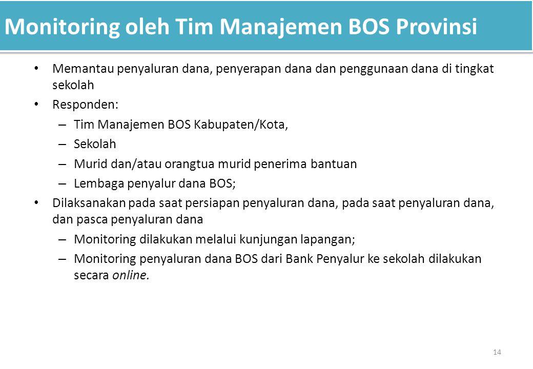 Monitoring oleh Tim Manajemen BOS Provinsi 14 Memantau penyaluran dana, penyerapan dana dan penggunaan dana di tingkat sekolah Responden: – Tim Manaje