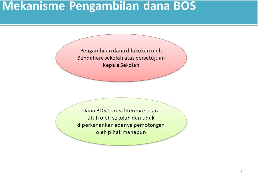 Mekanisme Pengambilan dana BOS 7 Pengambilan dana dilakukan oleh Bendahara sekolah atas persetujuan Kepala Sekolah Dana BOS harus diterima secara utuh