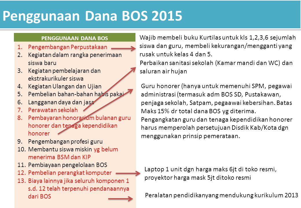Penggunaan Dana BOS 2015 8 1.Pengembangan Perpustakaan 2.Kegiatan dalam rangka penerimaan siswa baru 3.Kegiatan pembelajaran dan ekstrakurikuler siswa