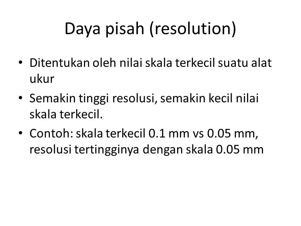 Daya pisah (resolution) Ditentukan oleh nilai skala terkecil suatu alat ukur Semakin tinggi resolusi, semakin kecil nilai skala terkecil.