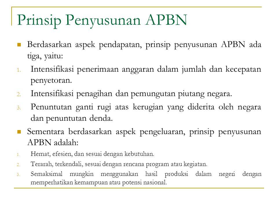 Prinsip Penyusunan APBN Berdasarkan aspek pendapatan, prinsip penyusunan APBN ada tiga, yaitu: 1. Intensifikasi penerimaan anggaran dalam jumlah dan k