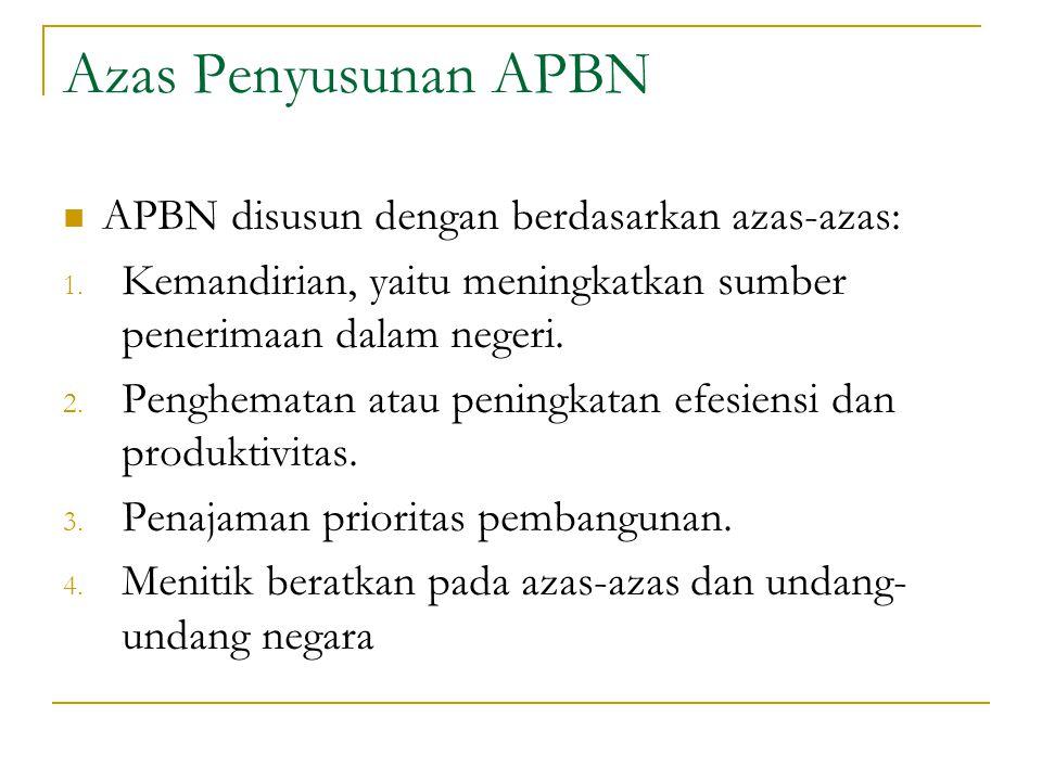Azas Penyusunan APBN APBN disusun dengan berdasarkan azas-azas: 1. Kemandirian, yaitu meningkatkan sumber penerimaan dalam negeri. 2. Penghematan atau