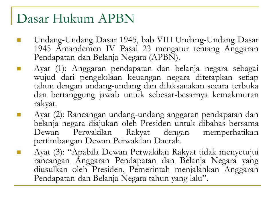 Dasar Hukum APBN Undang-Undang Dasar 1945, bab VIII Undang-Undang Dasar 1945 Amandemen IV Pasal 23 mengatur tentang Anggaran Pendapatan dan Belanja Ne