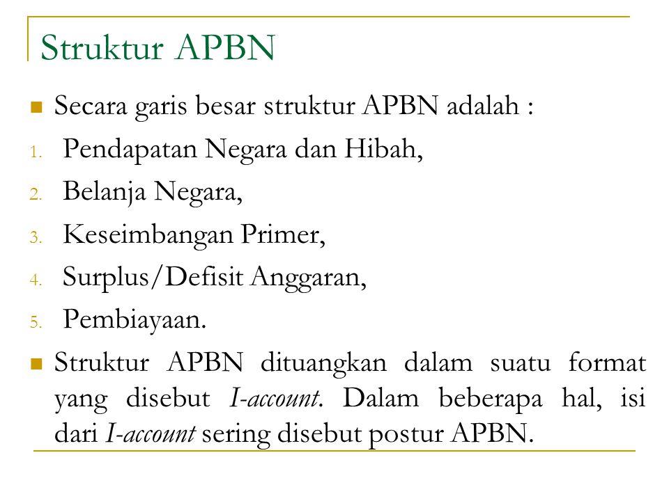 Struktur APBN Secara garis besar struktur APBN adalah : 1. Pendapatan Negara dan Hibah, 2. Belanja Negara, 3. Keseimbangan Primer, 4. Surplus/Defisit