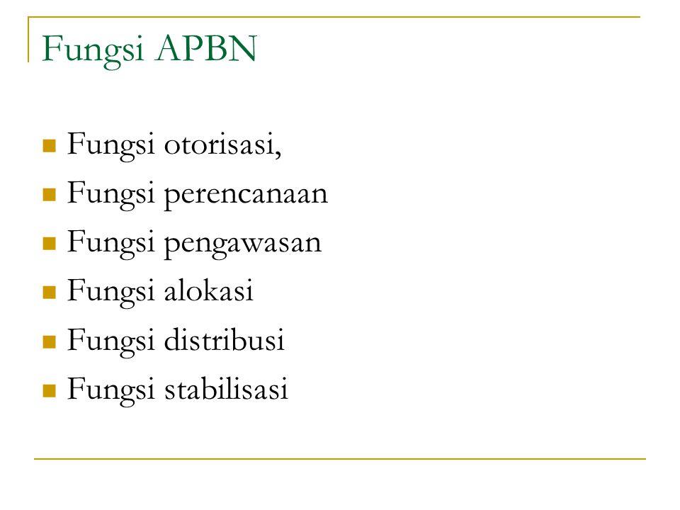 Fungsi APBN Fungsi otorisasi, Fungsi perencanaan Fungsi pengawasan Fungsi alokasi Fungsi distribusi Fungsi stabilisasi
