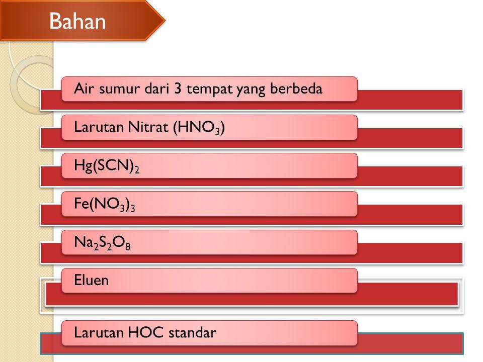 Bahan Bahan Air sumur dari 3 tempat yang berbedaLarutan Nitrat (HNO3)Hg(SCN)2Fe(NO3)3Na2S2O 8 EluenLarutan HOC standar