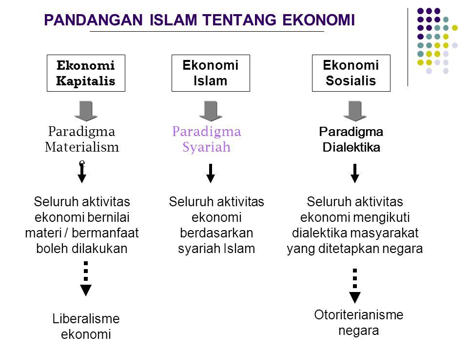 ANATOMI SISTEM EKONOMI ISLAM