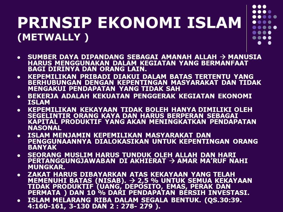 PERAN NEGARA Mewujudkan politik ekonomi Islam tentang jaminan kebutuhan primer individu Menyusun dan menerapkan kebijakan ekonomi Kebijakan Pertanian