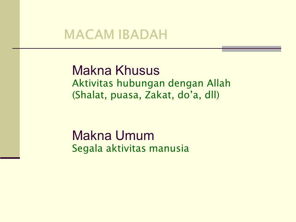 UNTUK APA MANUSIA HIDUP? BERIBADAH KEPADA ALLAH Makna ibadah adalah tha'atullah wa khudlu'u lahu wa iltizamu ma syara'a minaddini (taat kepada Allah t