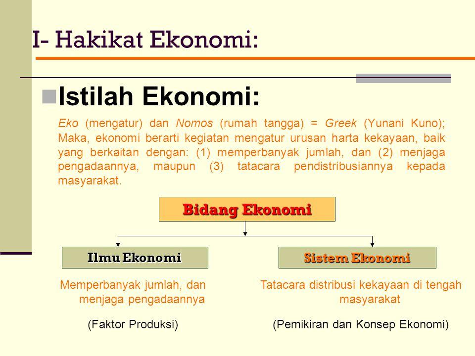 SISTEM EKONOMI ISLAM Oleh : SONEDI Disampaikan: Dalam Kuliah Pengantar Ekonomi Syariah Universitas Muhammadiyah Palangkaraya 2013