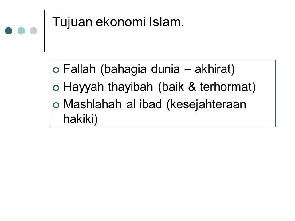 Karakteristik Ekonomi Islam Tujuan ekonomi Islam. Moral sebagai pilar ekonomi Islam Nialai-nilai dasar ekonomi Islam Prinsip ekonomi dalam Islam Basis