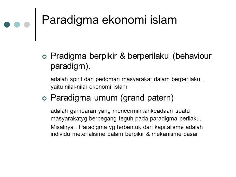Basis kebijakan ekonomi islam Penghapusan riba. Pelembagaan zakat. Pelarangan gharar. Pelarangan yang haram