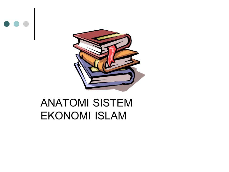 Karakteristik ekonomi Islam Paradigma : Adil & Harmoni Prinsip Ekonomi Islam Nilai : Adl, Khilafah, Takaful Tujuan : Fallah