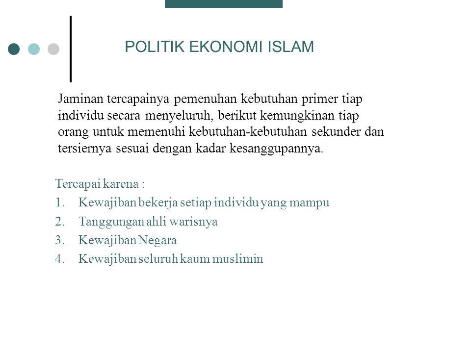 PANDANGAN ISLAM TENTANG EKONOMI Ilmu EkonomiSistem Ekonomi Islam Teknik/upaya mengadakan dan meningkatkan produktivitas Pengaturan cara kepemilikan, p