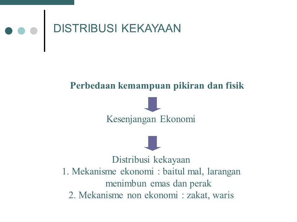 DISTRIBUSI KEKAYAAN Setiap Individu harus memperoleh jaminan pemenuhan kebutuhan primer Upaya mencapai keseimbangan ekonomi (equilibrium) Tercapai jik