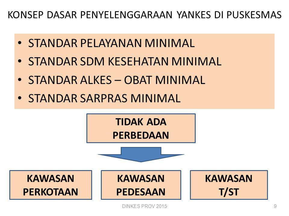 8  Puskesmas merupakan FKTP milik pemerintah yang ada di setiap kecamatan.  Puskesmas FKTP istimewa yang menyelenggarakan UKM dan UKP dan memiliki w