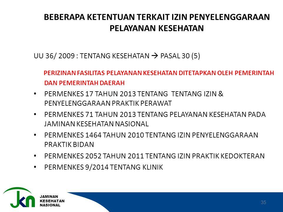 Izin Penyelenggaraan Puskesmas Diberikan oleh Pemerintah Daerah Kabupaten/Kota.